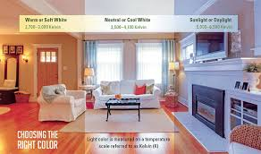 What Temperature Light For Living Room Energy Products Lighting Program Electric Ideas Saving