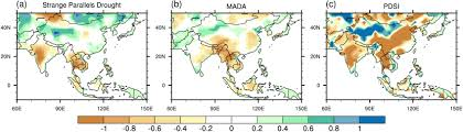 multi scale drought and ocean u2013atmosphere variability in monsoon