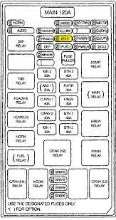 2006 kia sedona fuse box diagram image details