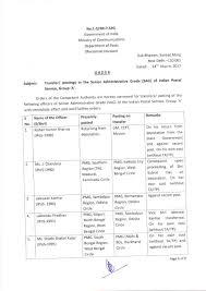 aipeu koraput divisional branch posting orders of shri jaleswar