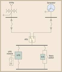probilistic risk assessment electrical construction