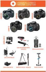 equipment check out as media centeras media center