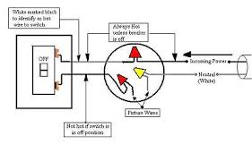 fantastic switch loop images wiring diagram ideas etransun com