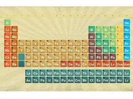 periodic table most wanted key when will we reach the end of the periodic table science