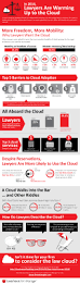 lexisnexis pay as you go top 10 legal infographics of 2014 business of law blog