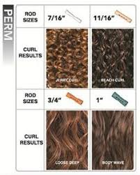 body wave perm hairstyle before and after on short hair image result for spiral perm before and after hair pinterest
