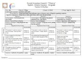 didactic sequence secondary teaching pnieb ideas and cool things