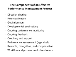 1 appraising and managing performance comparing performance