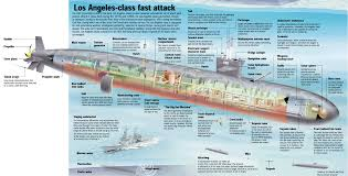 Us Navy Future Map Of United States by Double Hulled Submarines Why Doesn U0027t The U S Navy Build Them