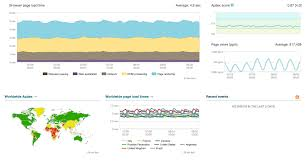 x ray vision into your azure apps new relic blog