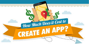 How Much Does It Cost How Much Does It Cost To Create An App Infographic Search