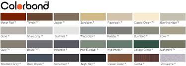 steel line colours hobart u0026 tasmania irds