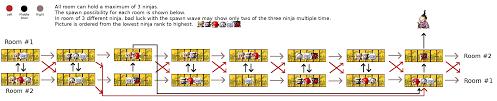 phantom maplestory guide ninja castle phantom room maze map maplestory