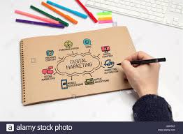 digital marketing chart with keywords and sketch icons stock photo