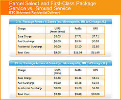 3 best images of usps standard postcard usps first class mail