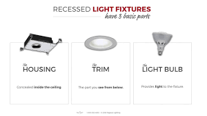 Led Light Bulbs For Recessed Cans by Led Recessed Lighting Fixtures Replace Your Recessed Cans
