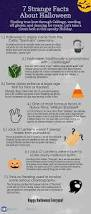 halloween horror nights age restrictions 7 strange facts about halloween infographic northpoledecor com