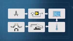 labview national instruments