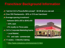 cici u0027s pizza presented by t jamm consulting group inc jeff