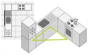 L Shaped Island Kitchen Layout by Kitchen Design Best L Shaped Designs Layouts For Kitchen Picture L