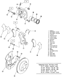 t3 return guide repair guides front disc brakes front disc brakes autozone com