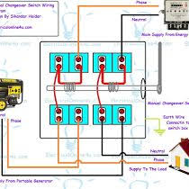 manual changeover switch wiring diagram for portable generator m