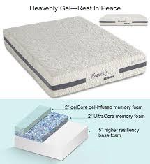 memory foam mattress sale in montana archives memory foam pros