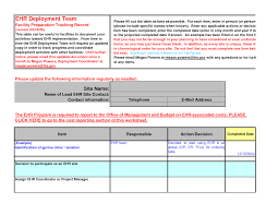 Starting A Business Plan Template What To Put In A Business Plan