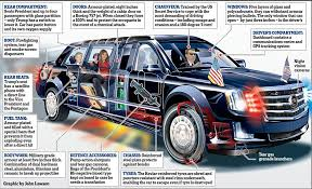 a picture of a car inside s car the beast daily mail