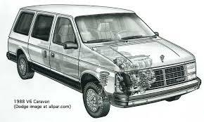 1988 dodge ram transmission original minivans 1984 91 dodge caravan plymouth voyager