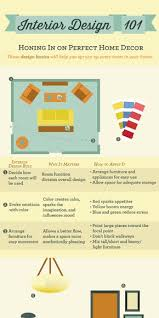 home decor infographic pages in real estate and home improvement infographics stumbleupon com