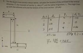 solved r the beam cross section shown below calculate th