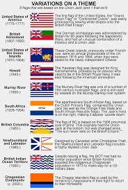 King Kamehameha Flag Unusual Flags Based On The Union Jack Vexillology