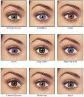 does your eye colour say about you