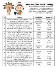 rates and unit rates worksheets math aids com pinterest edit