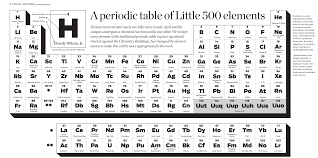 periodic table pdf black and white little 500 periodic table of the elements