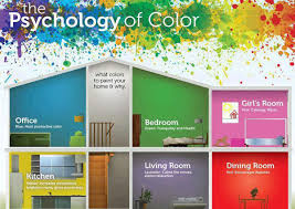 colors for moods room color psychology and how it affects your mood freshome com