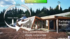 48 best earthships images on pinterest earthship earthship home
