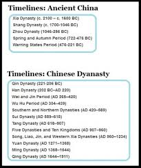 interesting facts about china s economy history culture and