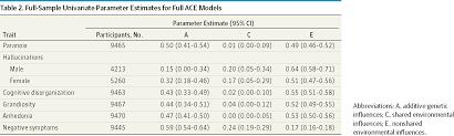psychotic experiences in adolescence adolescent medicine jama