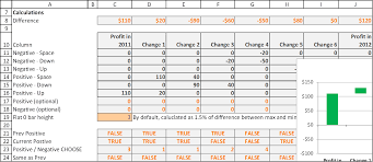 Spreadsheet Charts Waterfall Chart Template Download With Instructions Supports