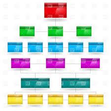 iso 140012015 flowcharts package 14000 store flowchart template