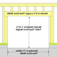Garage Dimensions 8 Ft Garage Door Rough Opening Wageuzi