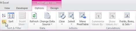 excel easy pivot tables pivot tables ultimate destination for ms excel knowledge