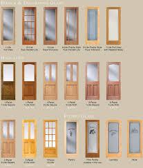 Interior Doors Sizes Interior Glass Door Frosted Glass Interior Doors For Bathrooms