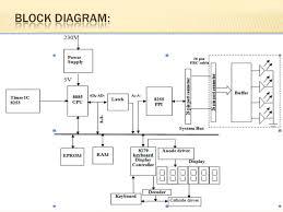 traffic light system using 8085 microprocessor