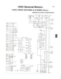 wiring diagram for 1997 fleetwood southwind chevy 1500 wiring