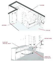 largeur plan travail cuisine hauteur plan travail cuisine merveilleux hauteur standard plan de