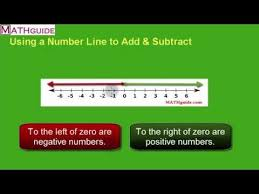 add u0026 subtract positive u0026 negative numbers with number lines youtube