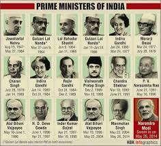 Modi Cabinet List Atal Bihari Vajpayee Cabinet Ministers List Centerfordemocracy Org